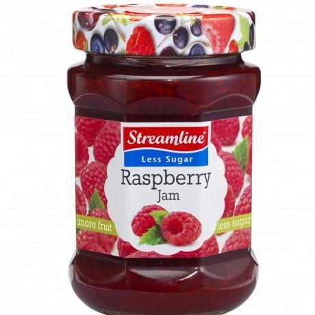 Raspberry Jam-ny tekst